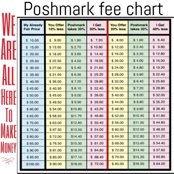 Poshmark: Perfect for Making Cash or Saving It | Her Campus